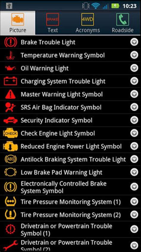 lexus dashboard warning lights symbols dashboard symbols for android free download 9apps