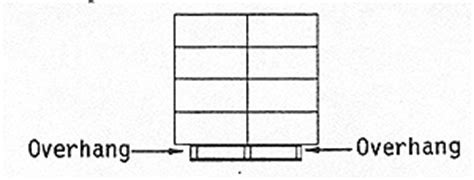 bar top overhang dimensions images