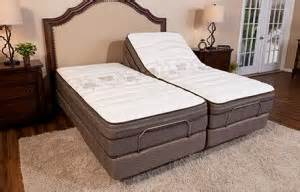 Can I Use A Sleep Number Bed With My Frame Guidelines On How To A Mattress For Seniors
