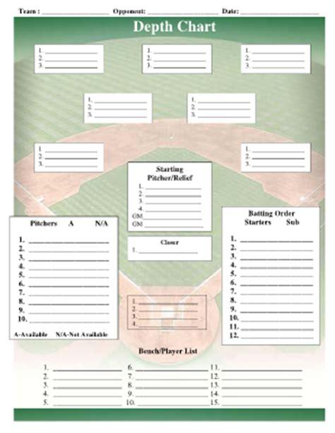 baseball position chart template baseball lineup template fill printable