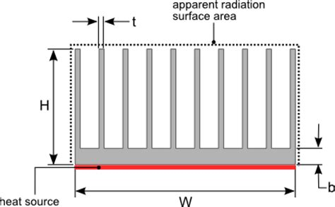 heat sink calculations aluminum the importance of radiation in heat sink design heat