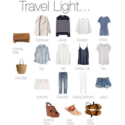 Travel Wardrobe Essentials by Outift For Summer