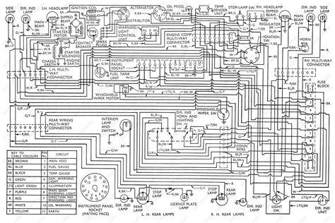 mk6 transit starter motor wiring diagram impremedia net