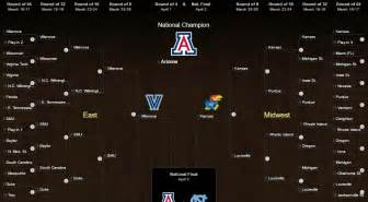 2017 ncaa basketball tournament expert ncaa tournament bracket picks grey s 2017 march madness selections larry brown sports