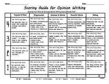user friendly opinion writing rubric school