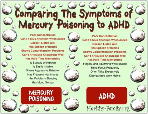 Nac Mercury Detox by 36 Best Dental Mercury Amalgam Images On