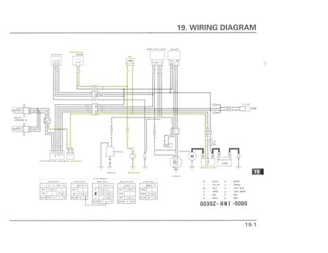 2000 honda 300ex wire diagram color code wiring diagrams