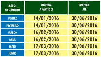 tabocas noticias itabuna bahia calend 225 rio pis 2016