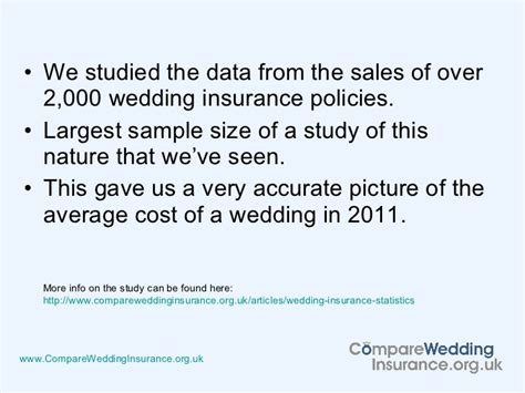 what is the average price of a 3 bedroom house what is the average cost of a uk wedding