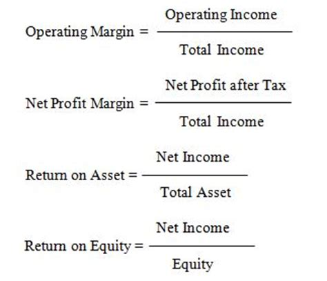 Net Credit Margin Formula Credit Management In Islami Bank Study Of Shahjalal