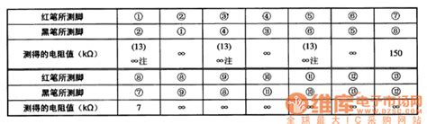 transistor f199 datasheet integrated circuit not gate 28 images robots reloaded integrated circuits 7404 not gate ic