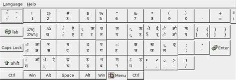 layout of devanagari keyboard devanagari wikis the full wiki