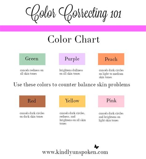what is color correction color correcting 101 for makeup beginners tips