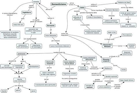 saggio sull illuminismo mappa concettuale sul romanticismo letteratura