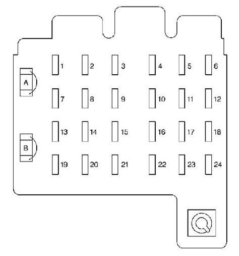 cadillac escalade   fuse box diagram auto genius