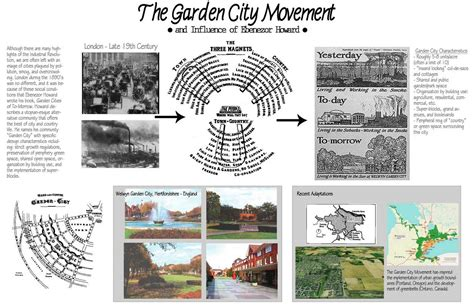 Garden City Garden Cities For Tomorrow Competition Entry With