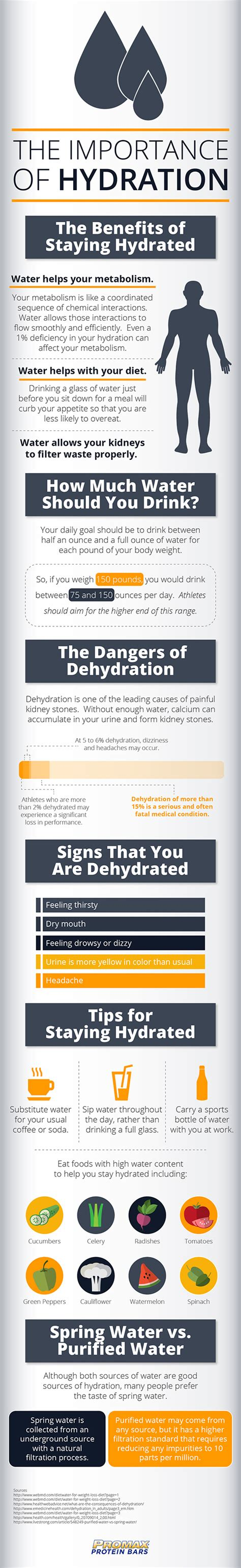 hydration importance the importance of hydration promax nutrition