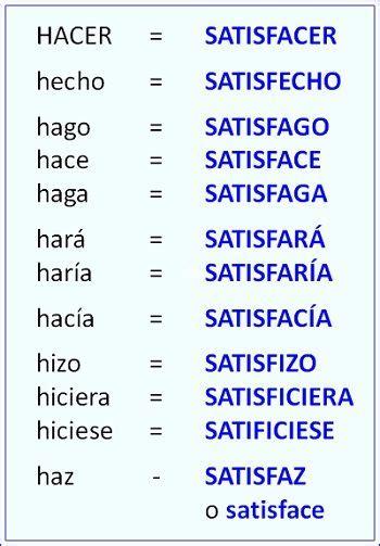 cmo se conjuga el verbo gustar y otros verbos con la