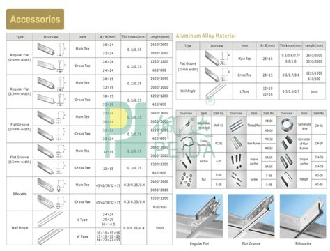 Gypsum Ceiling Board Sizes by Wholesale Aluminum Foil Gypsum Board False Ceiling Price Alibaba