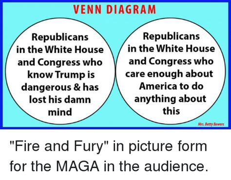 house and senate venn diagram 25 best memes about venn diagram venn diagram memes