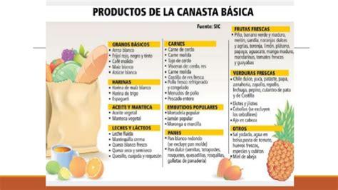 precio de canasta colombiana 2016 crisis econ 243 mica 191 qu 233 pa 237 ses tienen la canasta b 225 sica m 225 s