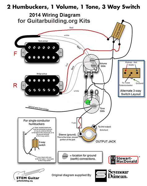 wiring diagram electric guitar diagrams and schematics at