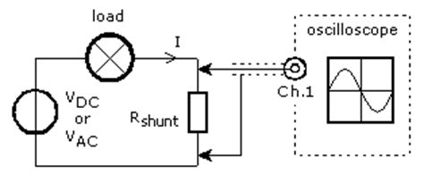 shunt resistor to measure voltage current measurement electronic measurements