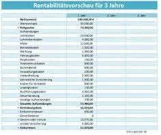 Kfz Versicherung K Ndigen Kosten by Vorlage Und Muster K 252 Ndigung Kfz Versicherung K 252 Ndigen