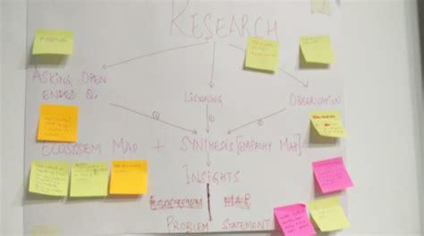 design thinking playbook design thinking playbook pensaar