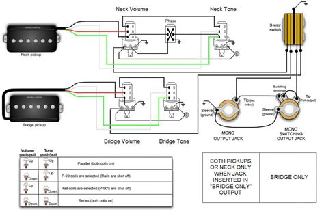 phase and coil split wiring les paul elsavadorla