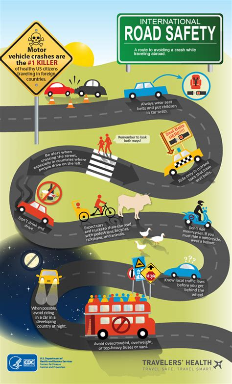 auto port forwarding program road safety infographic safety