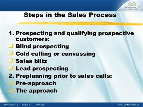 personal selling sales management