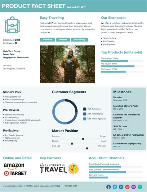 How To Create A Fact Sheet Xtensio Brand Sheet Template