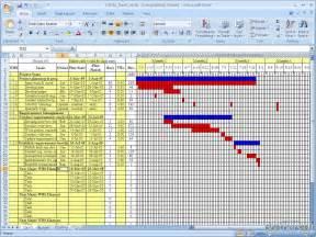project 2007 templates free gantt chart gantt chart