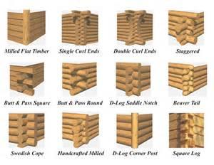 american log and lumber log profiles corner options 1