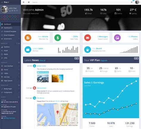 49 Bootstrap Dashboard Themes Templates Free Premium Templates Crm Website Templates Free