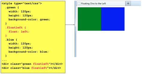 div float float web design