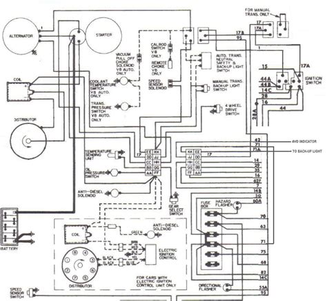 ih scout ii 345 engine diagram scout ii engine wiring