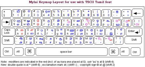 tamil font keyboard layout free download mylai tamil font