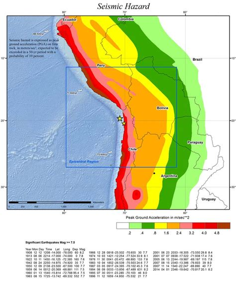 earthquake zone 2 in chile s earthquake education was key to low mortality