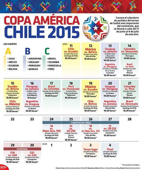 Calendario America 2015 Copa Am 233 Rica Chile 2015 187 Eje Central