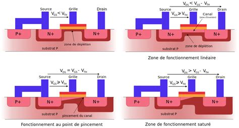 resist residues and transistor gate fabrication fichier fonctionnement mosfet svg wikip 233 dia