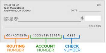 Bank Routing Number Gettechy Us Bank Routing Number Validation