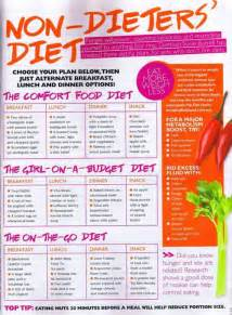 health and fitness non dieters diet