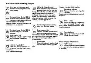 Mini Cooper Dashboard Light Symbols Warning Symbols 2010 Mini Cooper Review Ebooks