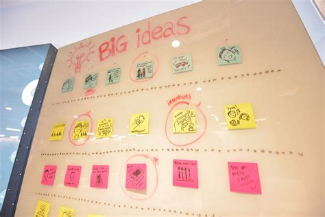 design thinking singapore ibm invests to accelerate development and