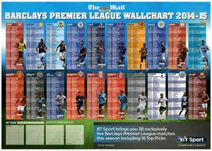 epl daily mail premier league is almost here download your mail on