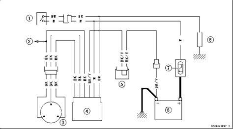 kawasaki ke100 coil wiring diagram kawasaki ex500 wiring