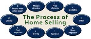 Steps To Selling A House by Pensacola Fl Homes For Sale