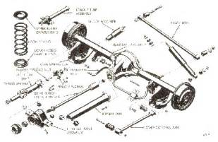 Opel Gt Front Suspension Tim S Opel Gt Site Rear Suspension